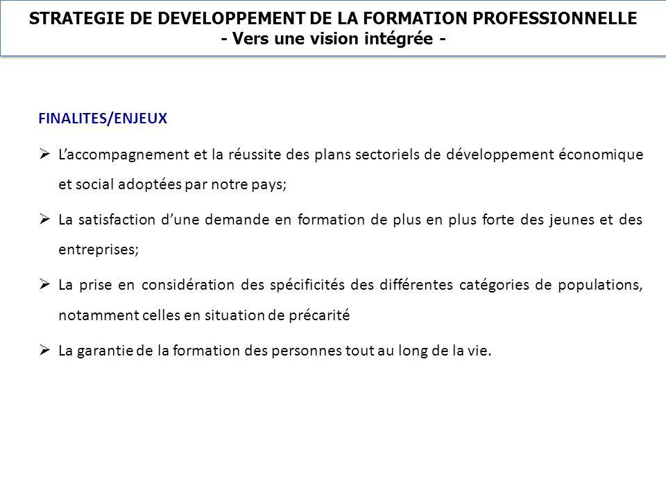 STRATEGIE DE DEVELOPPEMENT DE LA FORMATION PROFESSIONNELLE - Vers une vision intégrée -