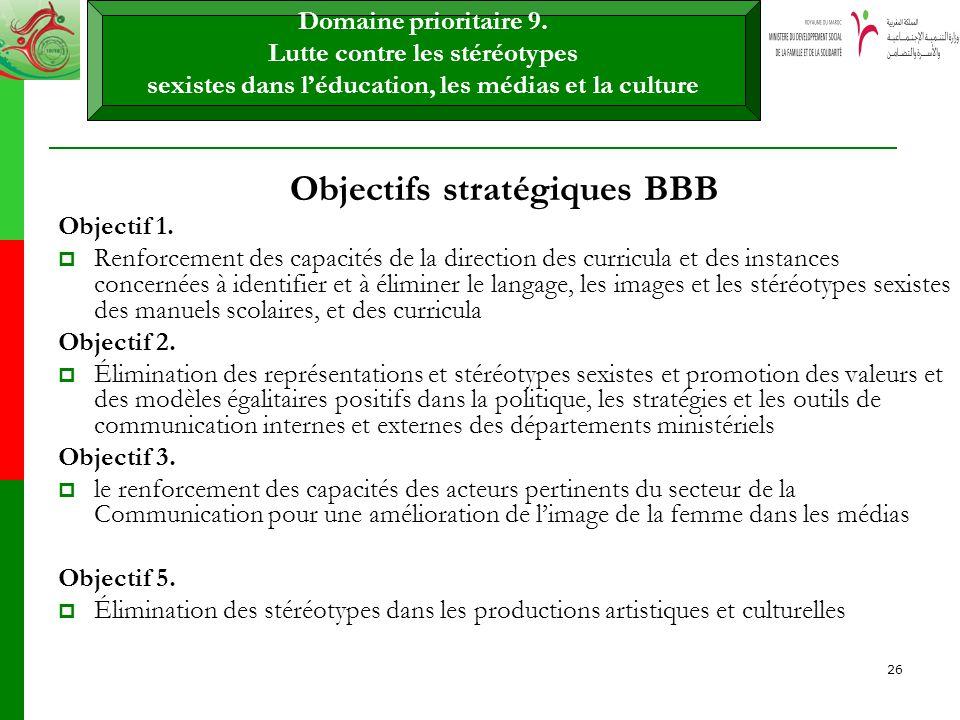 Objectifs stratégiques BBB