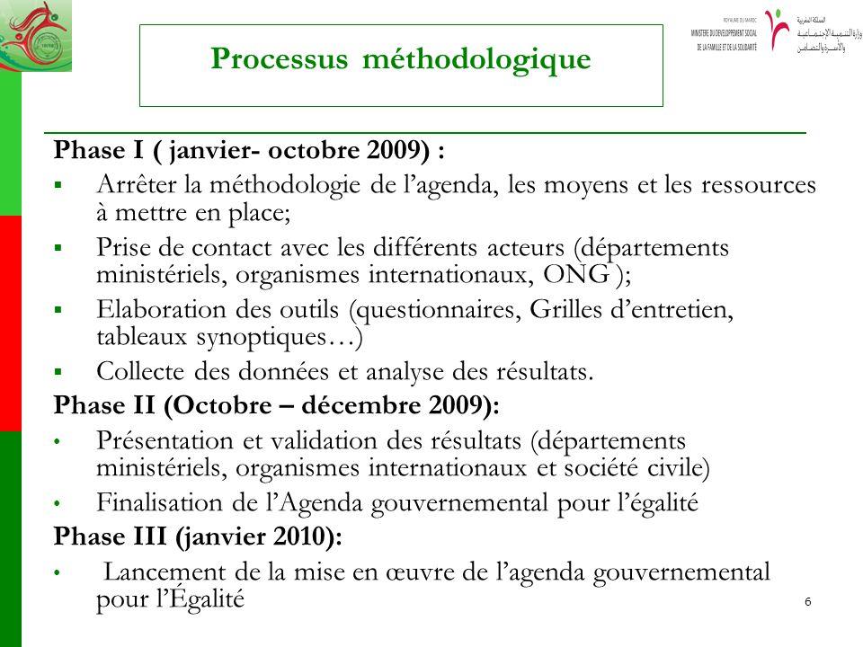 Processus méthodologique