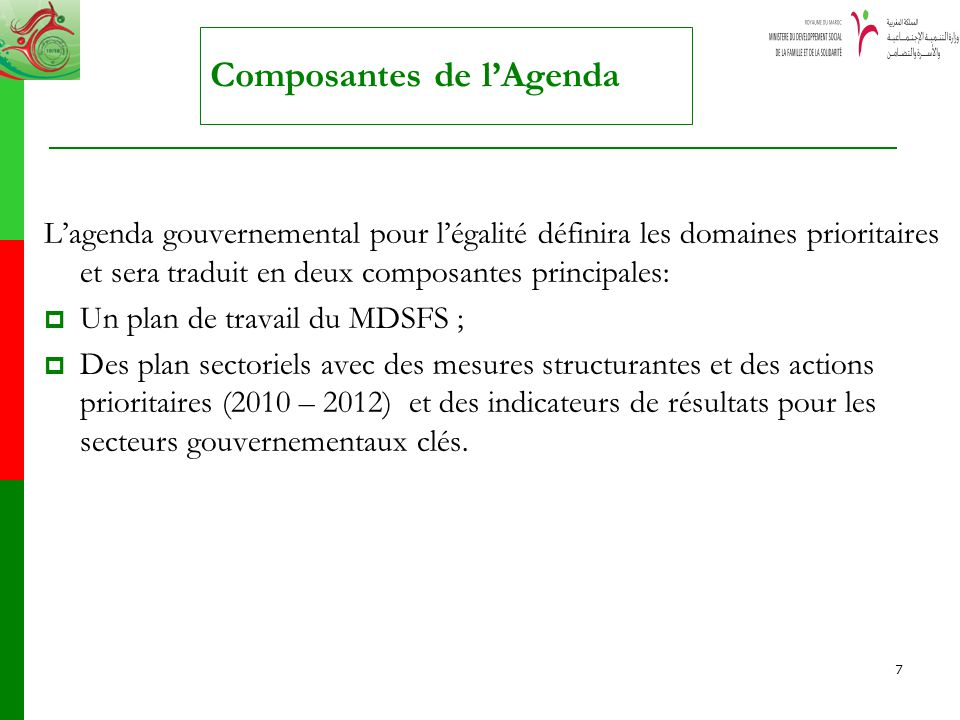 Composantes de l'Agenda