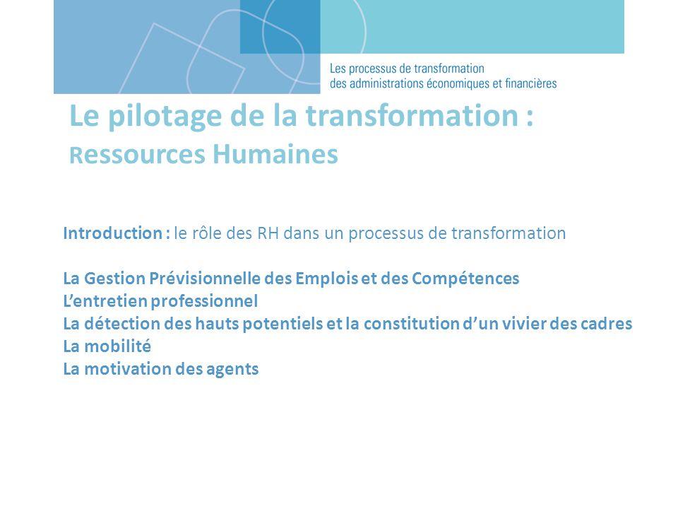 Le pilotage de la transformation : Ressources Humaines
