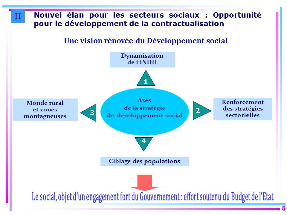 II Une vision rénovée du Développement social