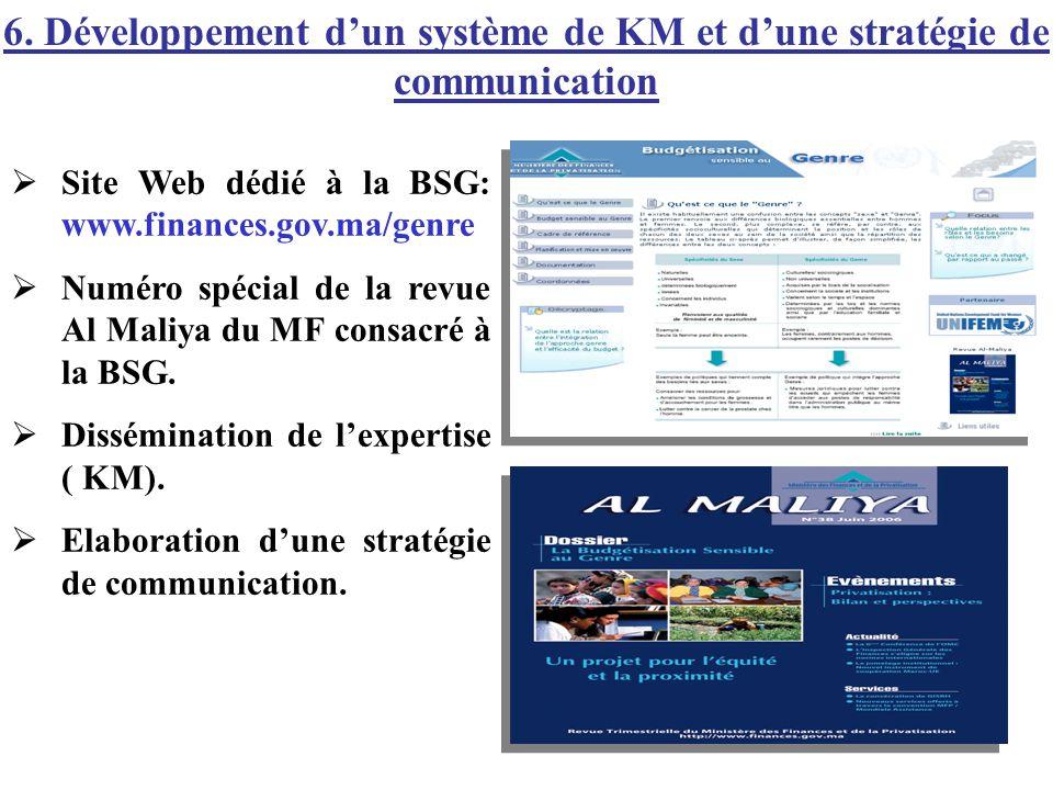 6. Développement d'un système de KM et d'une stratégie de communication