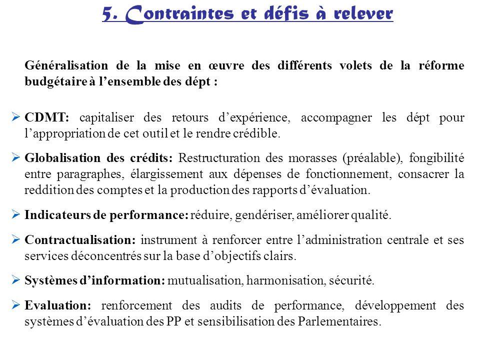 5. Contraintes et défis à relever