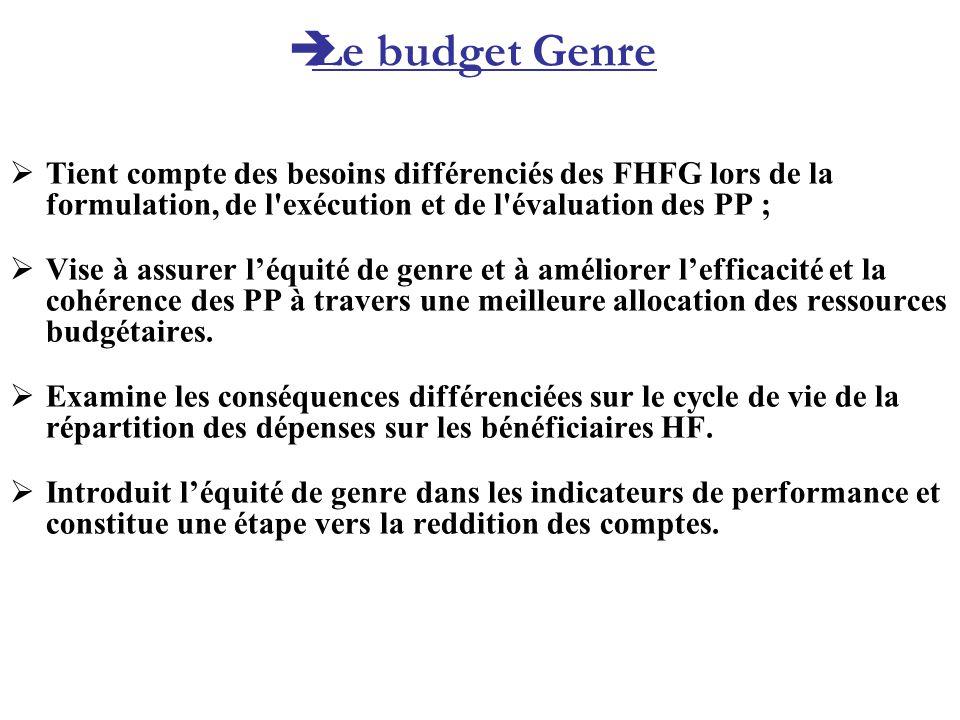 Le budget Genre Tient compte des besoins différenciés des FHFG lors de la formulation, de l exécution et de l évaluation des PP ;