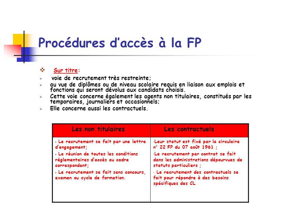 Procédures d'accès à la FP