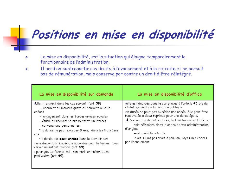 Positions en mise en disponibilité
