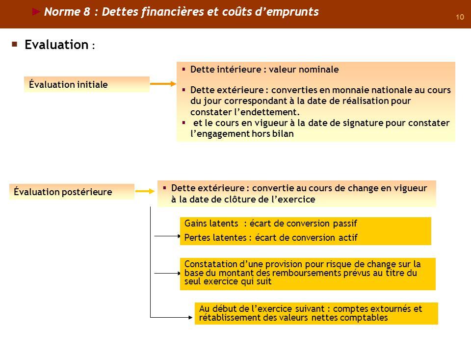 Evaluation : Norme 8 : Dettes financières et coûts d'emprunts