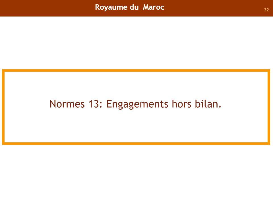 Normes 13: Engagements hors bilan.