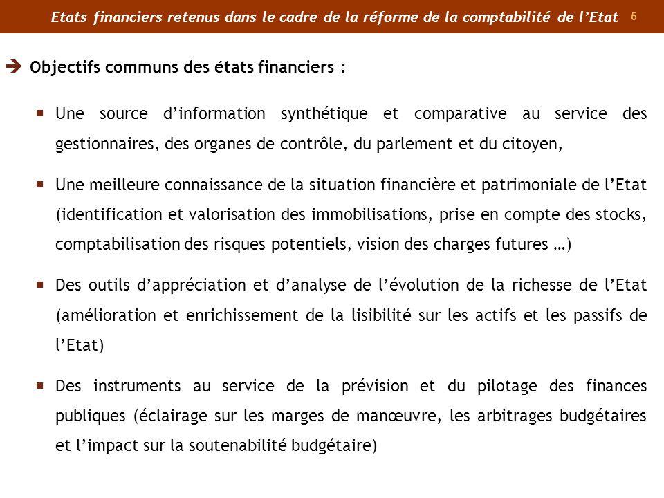 Objectifs communs des états financiers :