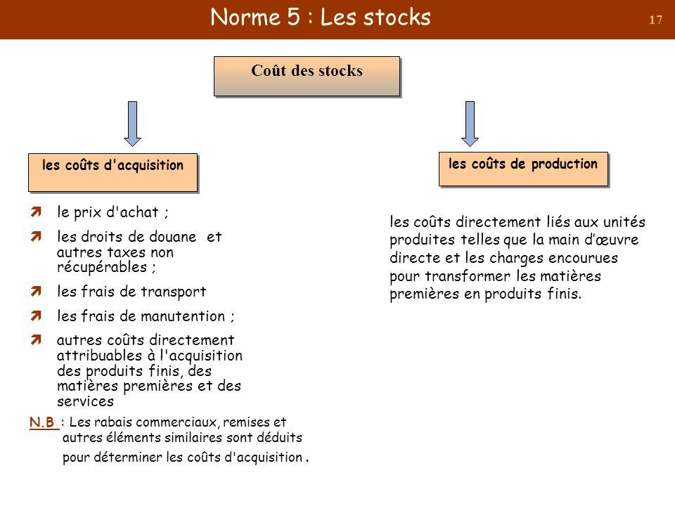 Norme 5 : Les stocks Coût des stocks