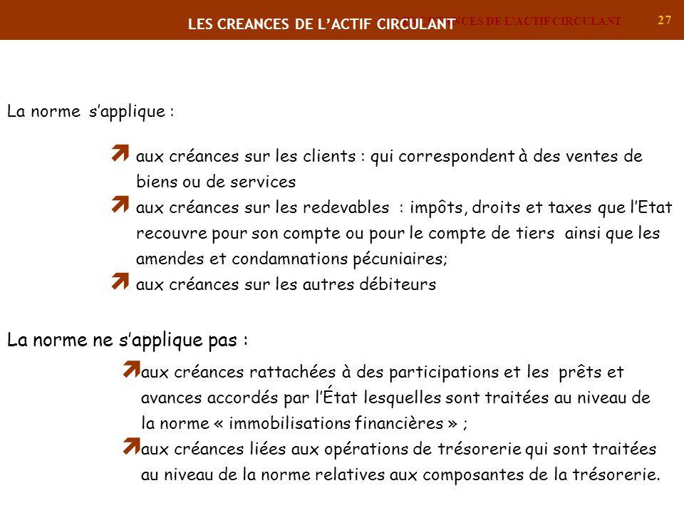 LES CREANCES DE L'ACTIF CIRCULANT