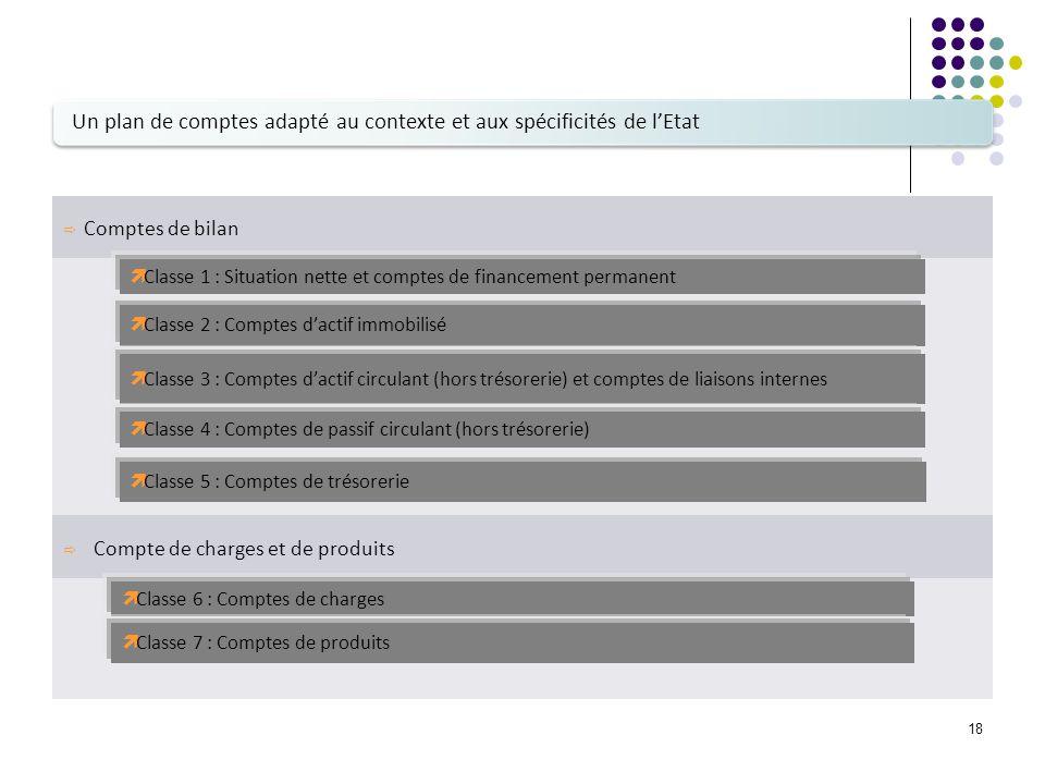 Un plan de comptes adapté au contexte et aux spécificités de l'Etat