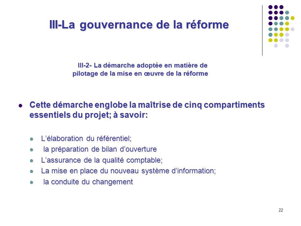 III-La gouvernance de la réforme