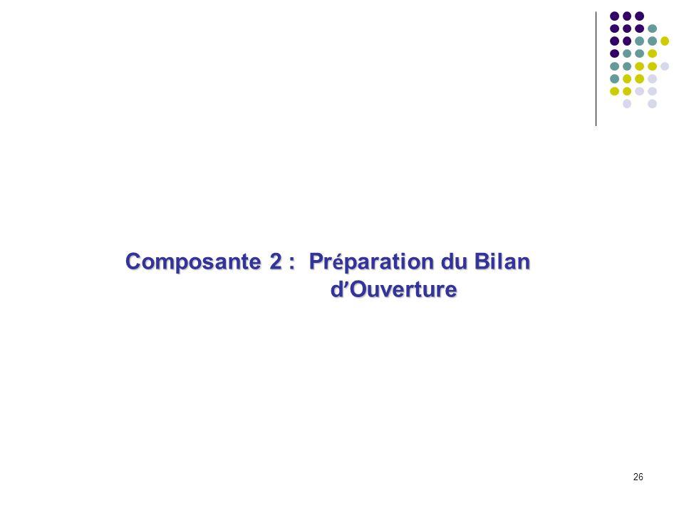 Composante 2 : Préparation du Bilan
