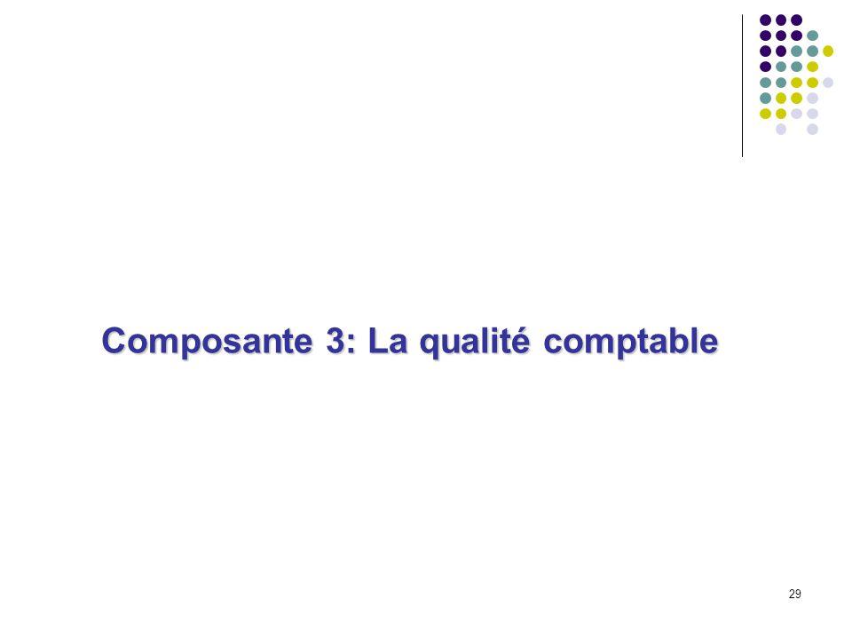 Composante 3: La qualité comptable