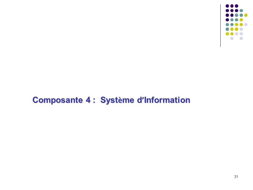 Composante 4 : Système d'Information
