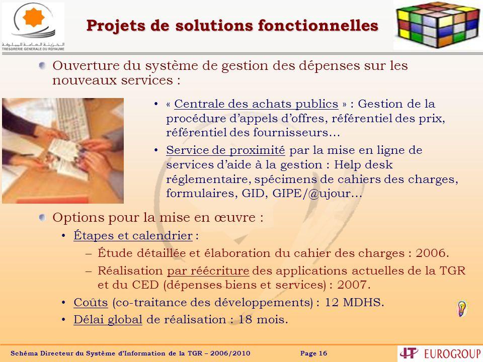 Projets de solutions fonctionnelles