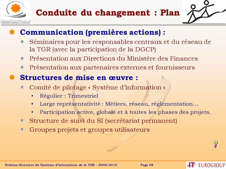 Conduite du changement : Plan