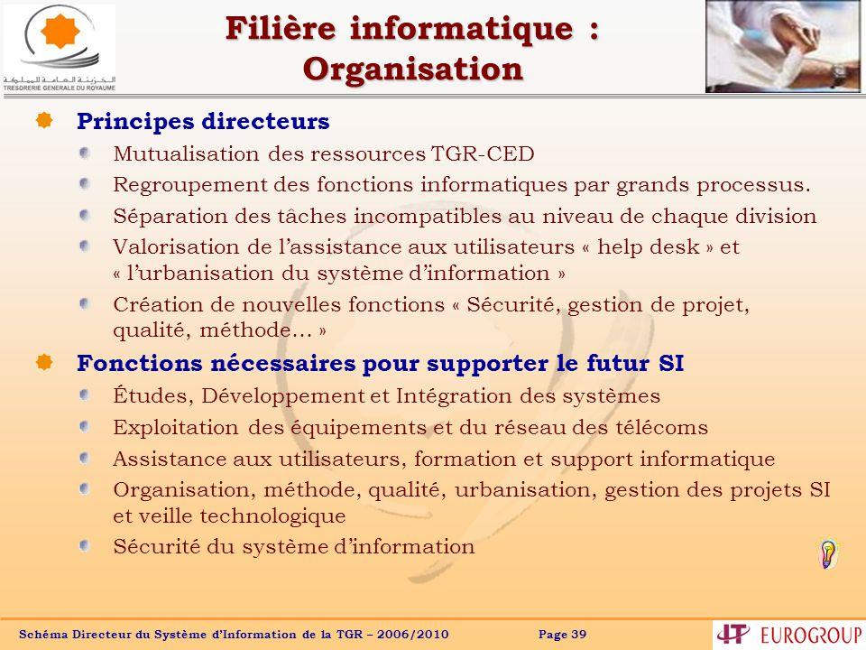 Filière informatique : Organisation