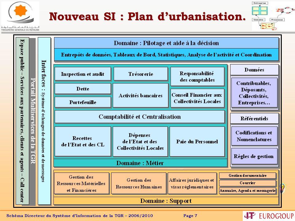 Nouveau SI : Plan d'urbanisation.