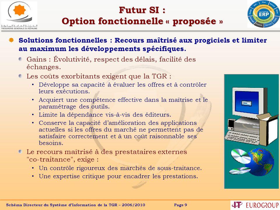 Futur SI : Option fonctionnelle « proposée »