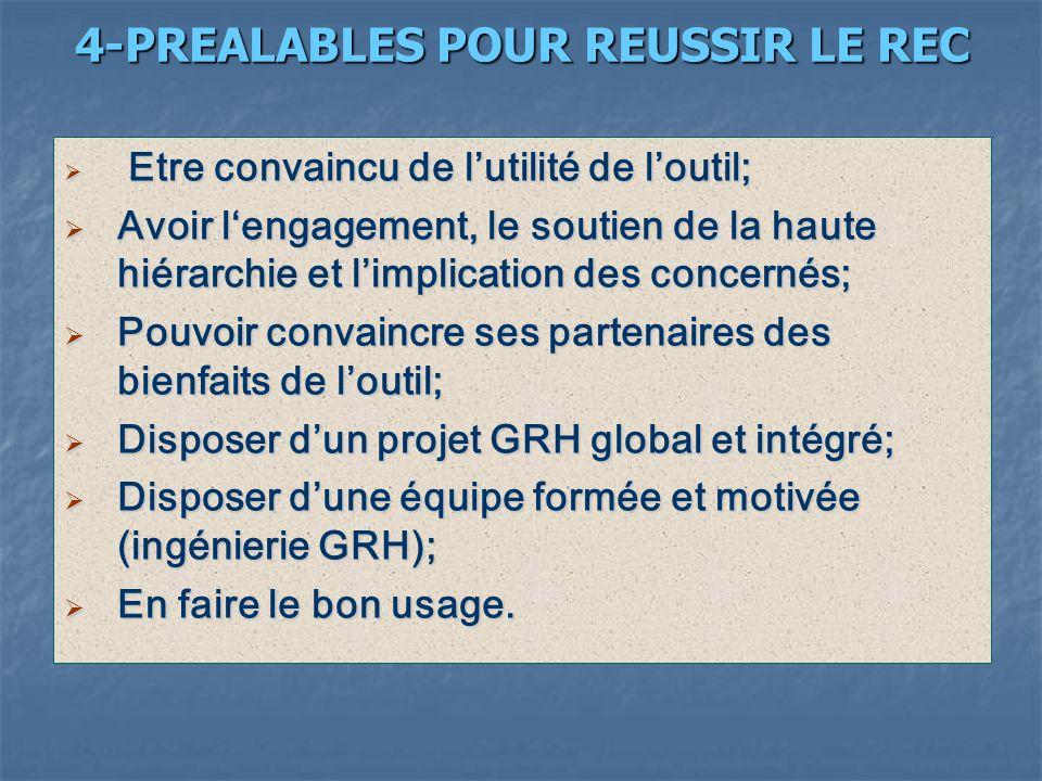 4-PREALABLES POUR REUSSIR LE REC