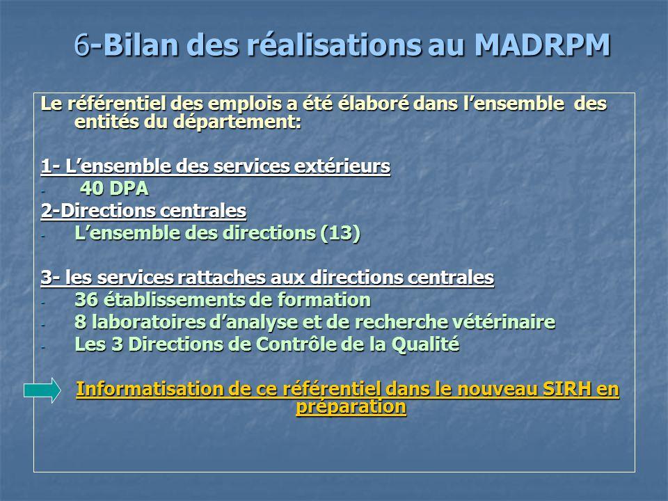 6-Bilan des réalisations au MADRPM