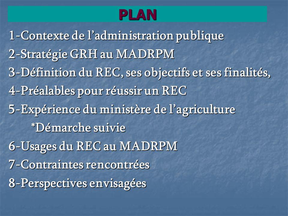 PLAN 1-Contexte de l'administration publique 2-Stratégie GRH au MADRPM