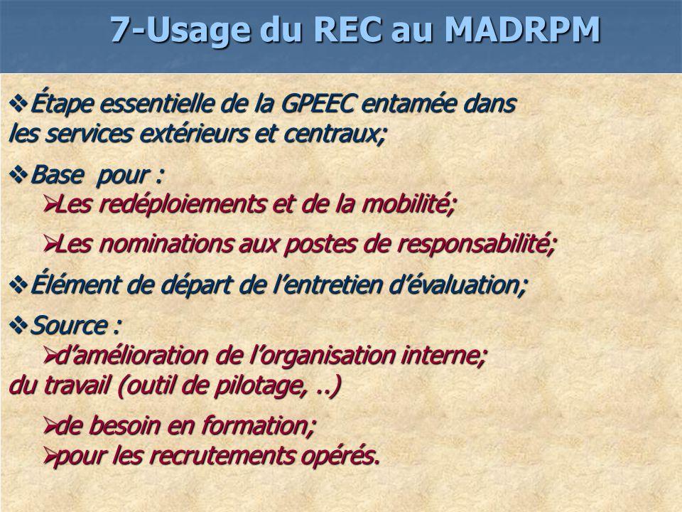 7-Usage du REC au MADRPM Étape essentielle de la GPEEC entamée dans