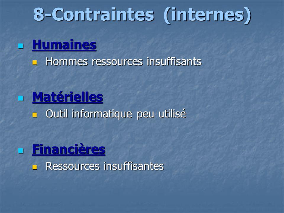 8-Contraintes (internes)