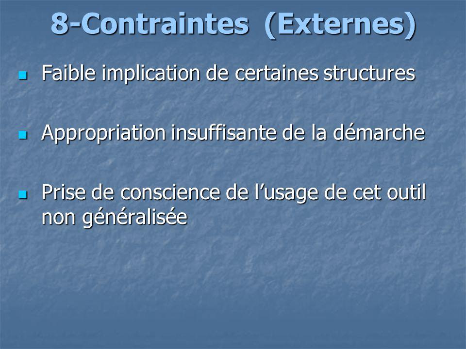 8-Contraintes (Externes)