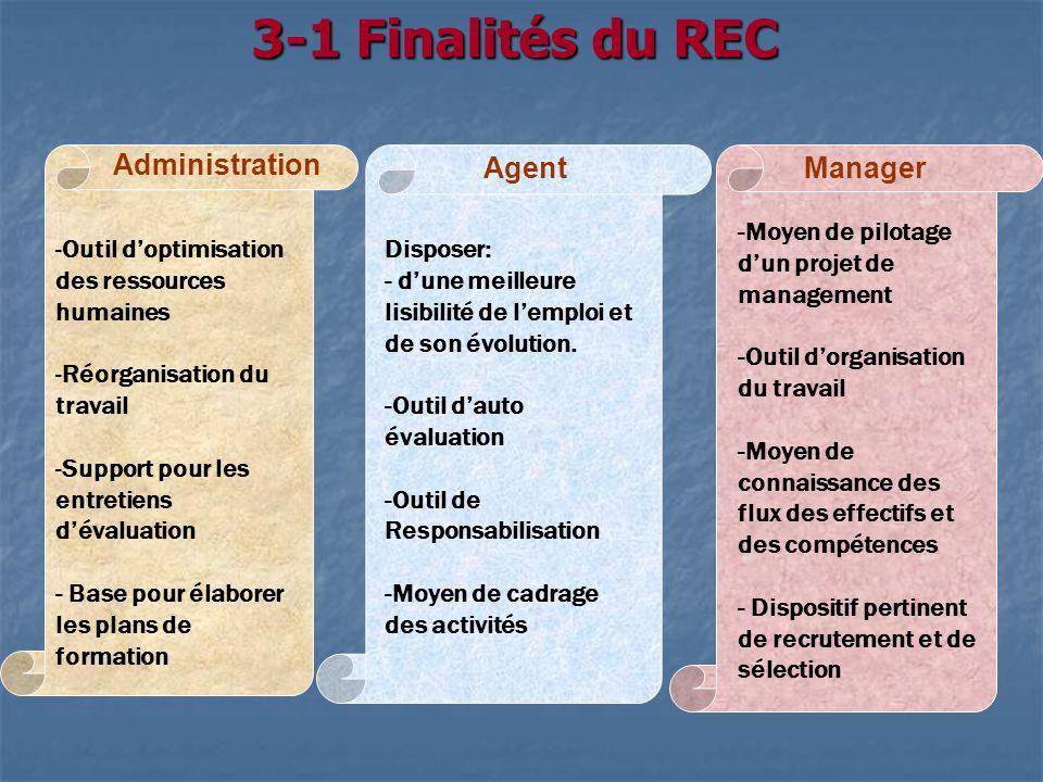 3-1 Finalités du REC Administration Agent Manager