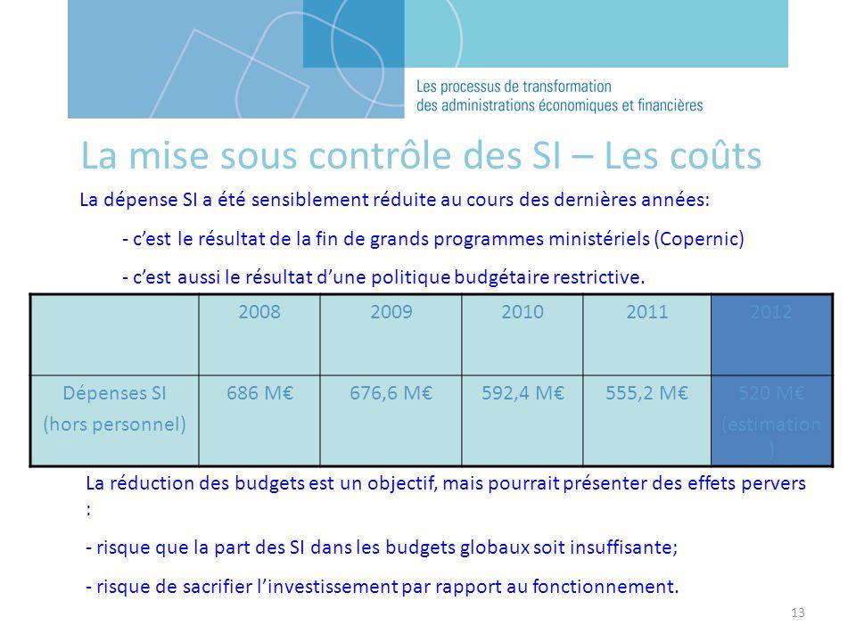 La mise sous contrôle des SI – Les coûts