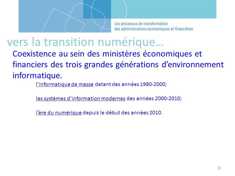 vers la transition numérique…
