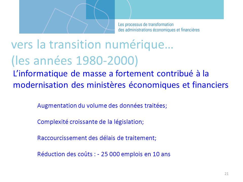 vers la transition numérique… (les années 1980-2000)