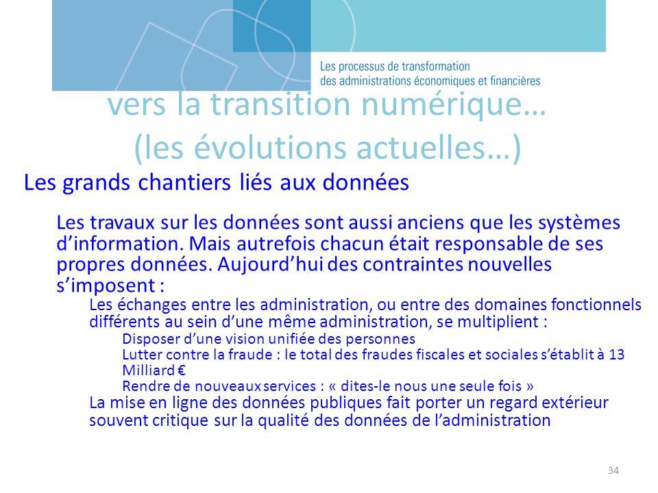vers la transition numérique… (les évolutions actuelles…)