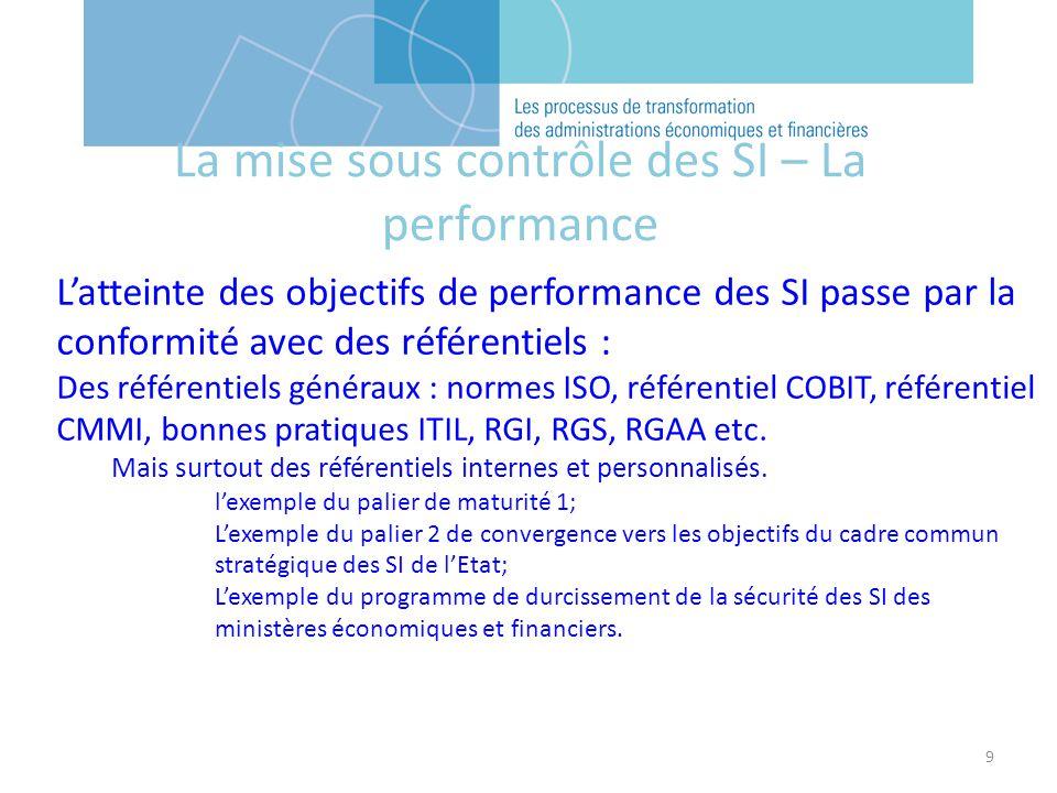 La mise sous contrôle des SI – La performance