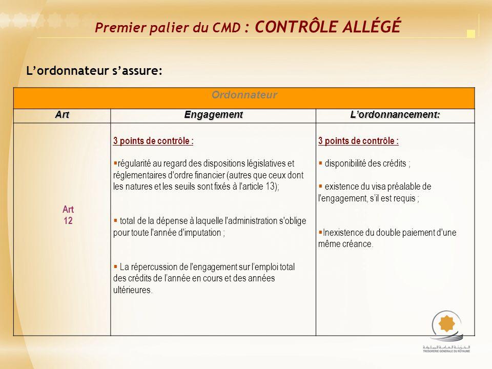 Premier palier du CMD : CONTRÔLE ALLÉGÉ