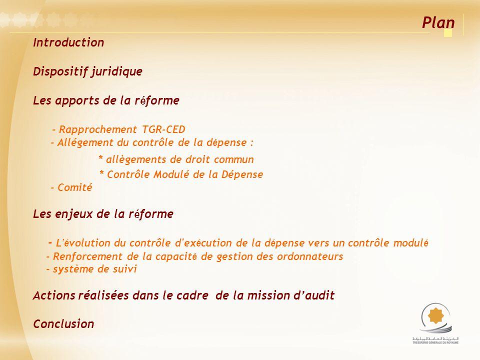 Plan Introduction Dispositif juridique Les apports de la réforme