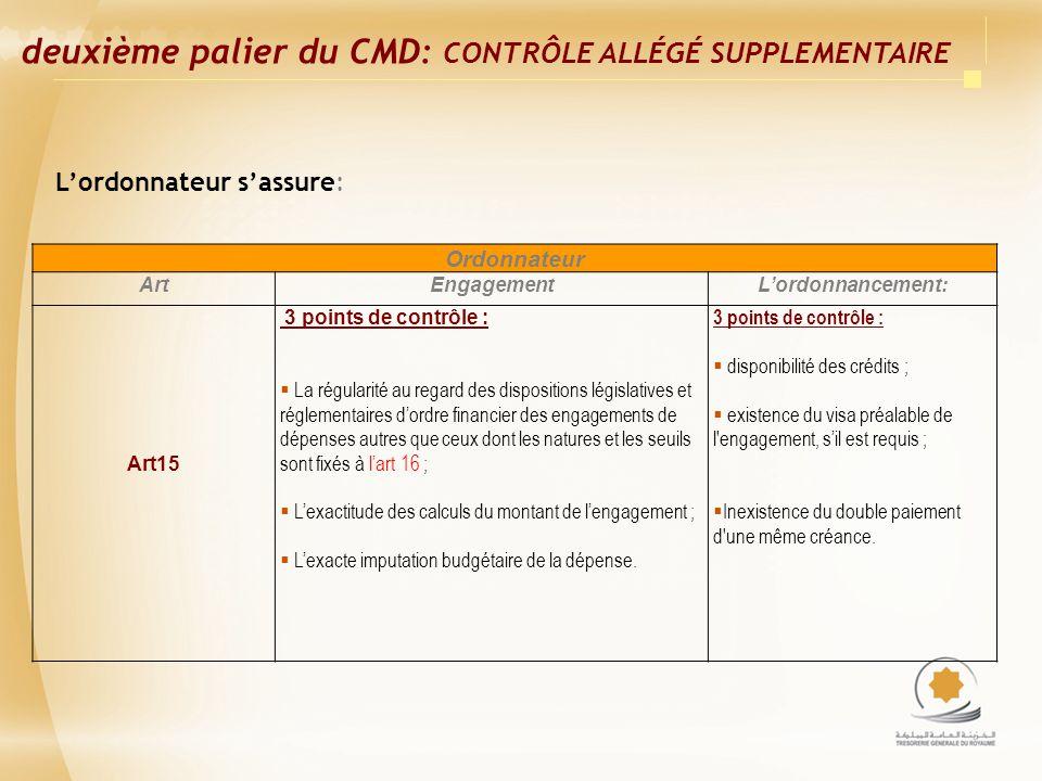 deuxième palier du CMD: CONTRÔLE ALLÉGÉ SUPPLEMENTAIRE