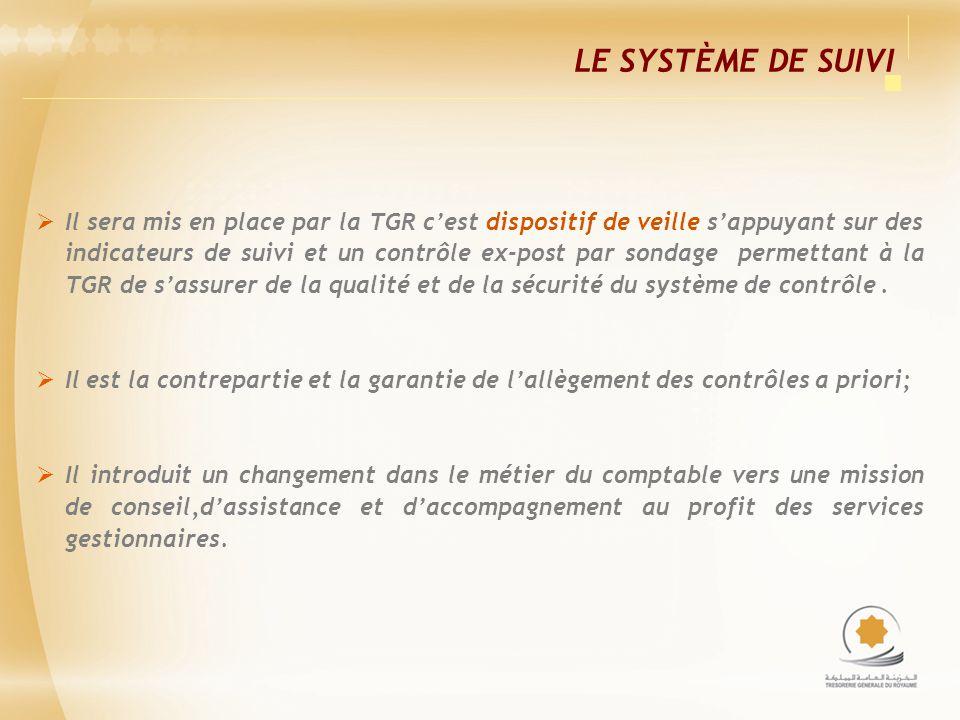 Le Système de Suivi