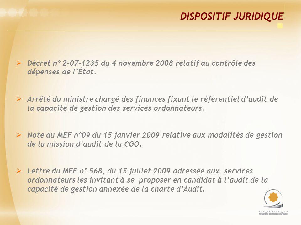 Dispositif juridique Décret n° 2-07-1235 du 4 novembre 2008 relatif au contrôle des dépenses de l'État.