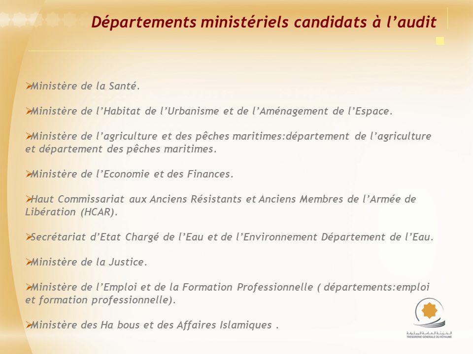 Départements ministériels candidats à l'audit