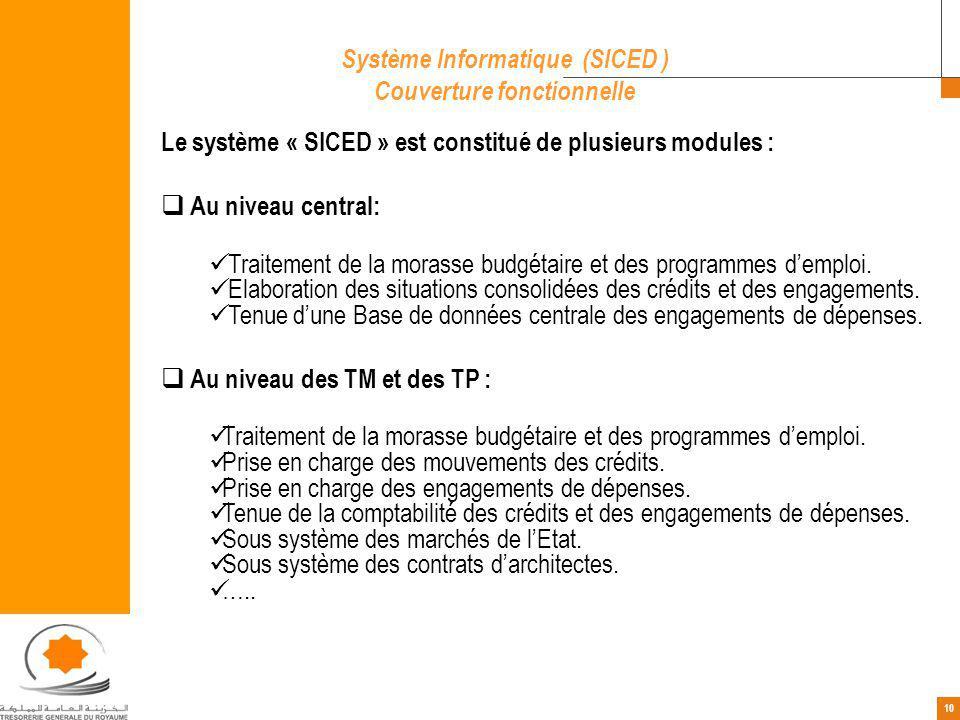 Système Informatique (SICED ) Couverture fonctionnelle