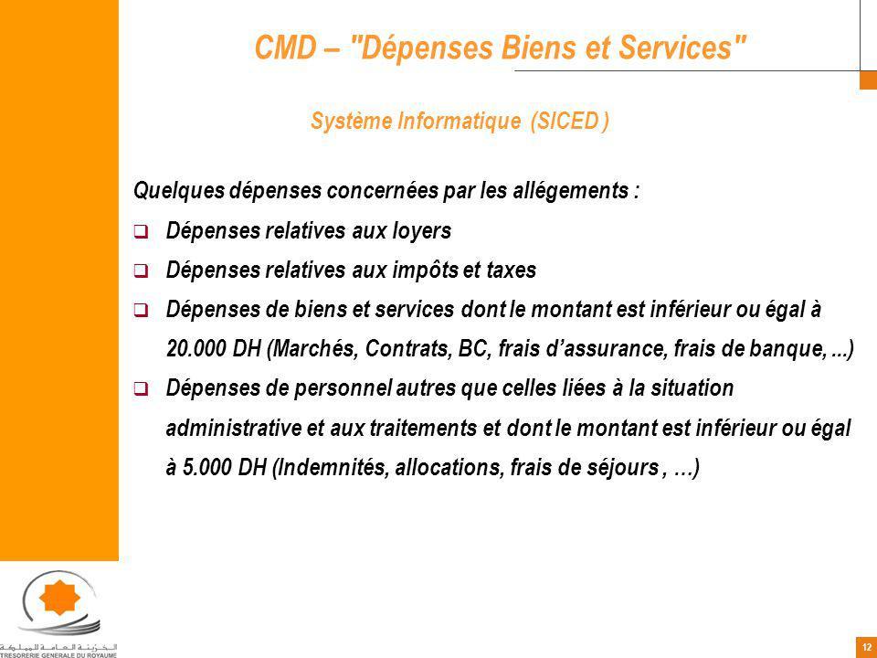 CMD – Dépenses Biens et Services Système Informatique (SICED )