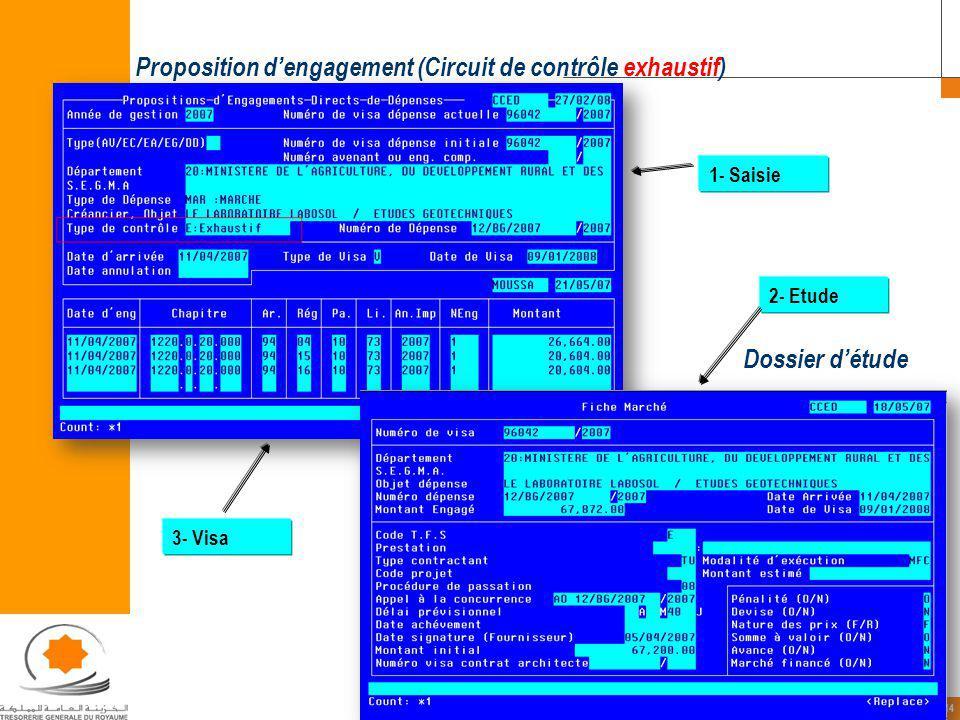 Proposition d'engagement (Circuit de contrôle exhaustif)