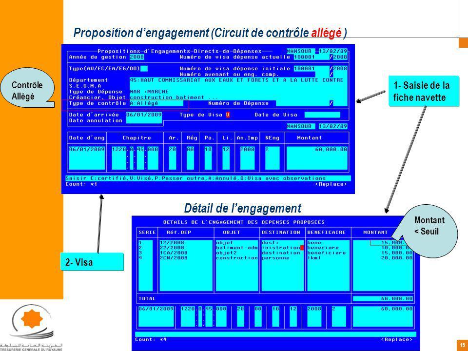 Proposition d'engagement (Circuit de contrôle allégé )