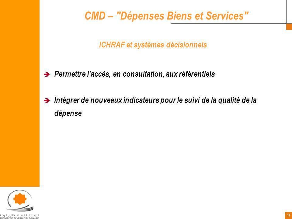 CMD – Dépenses Biens et Services ICHRAF et systèmes décisionnels