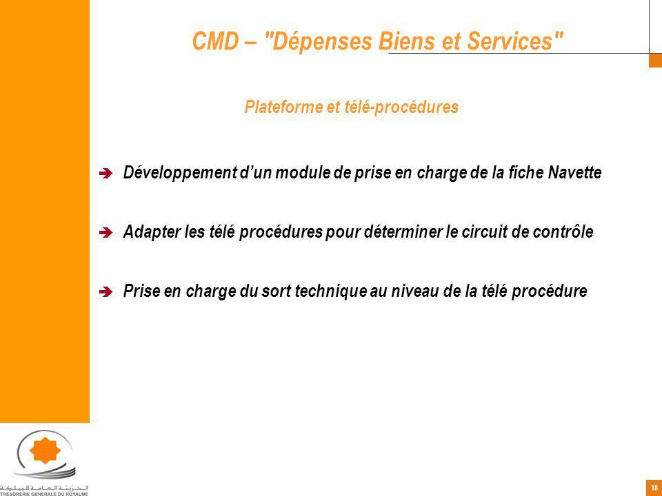CMD – Dépenses Biens et Services Plateforme et télé-procédures